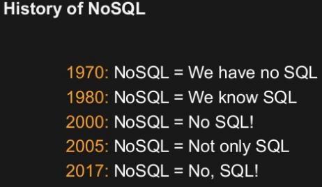 NoSQL History